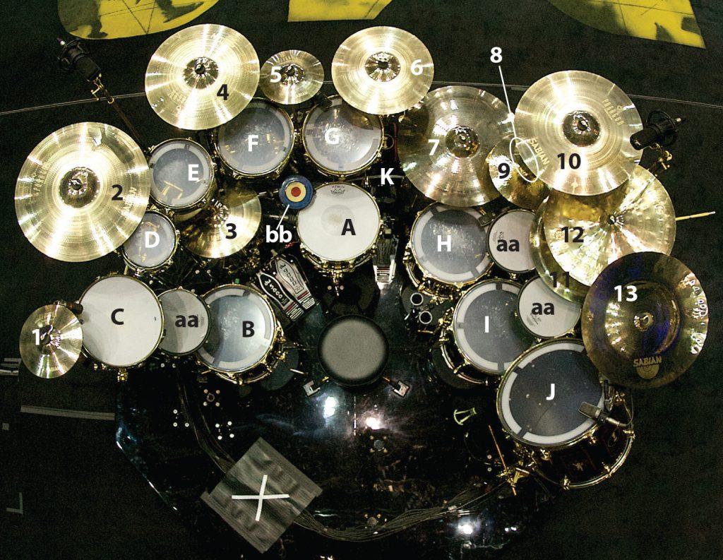 Peart's R40 Tour drum kit setup
